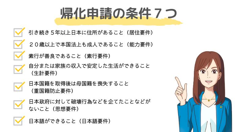 帰化申請の7つの条件
