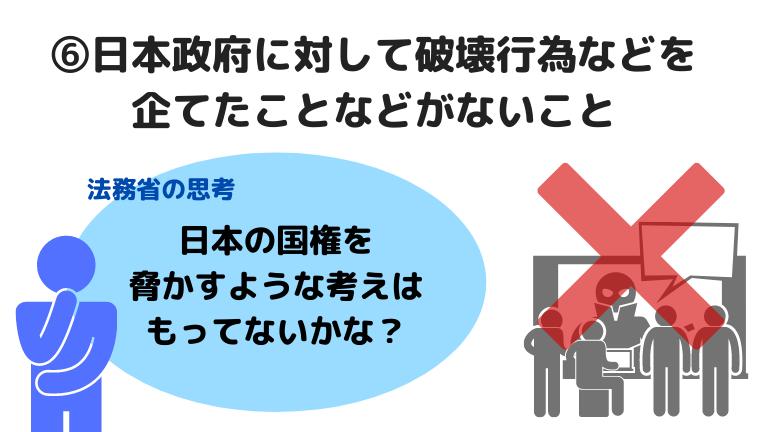 ⑥日本の国権を脅かすような思考はないか